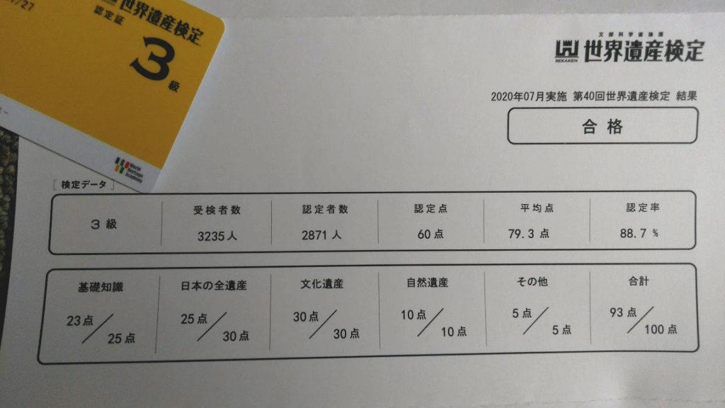 世界遺産検定3級合格通知と点数